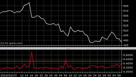 Volatility formula forex
